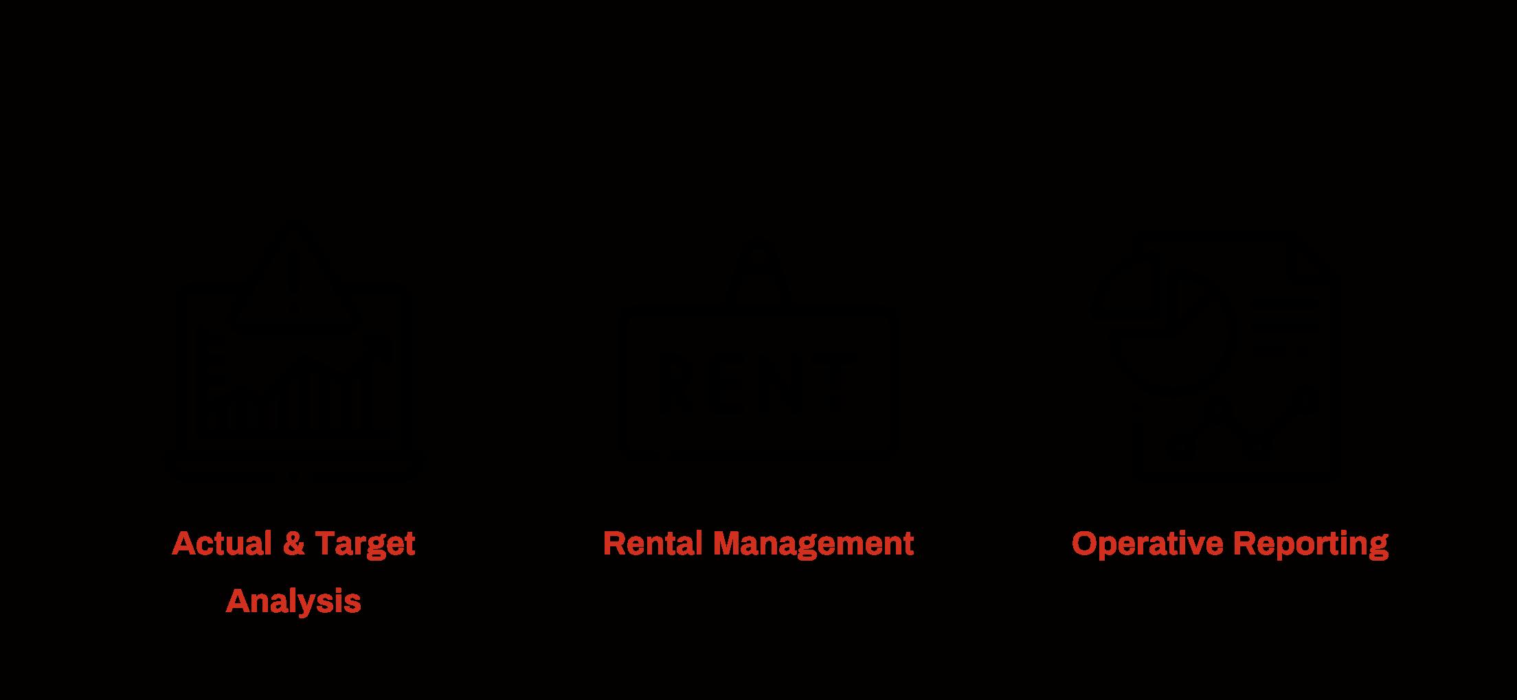 lease management
