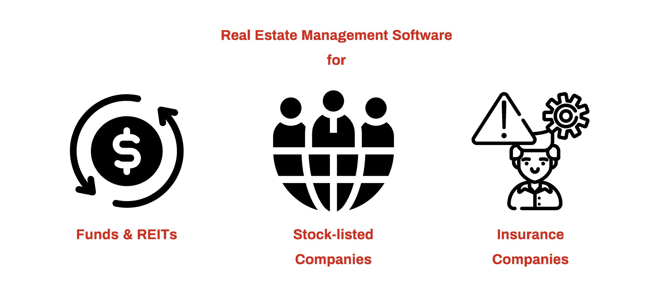 real estate management software for funds, reits, stock-listed companies and insurance companies